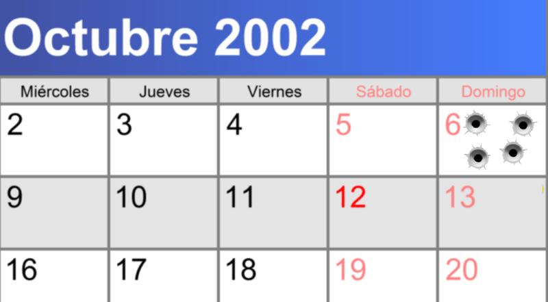 PASARON 16 AÑOS DEL TIROTEO QUE CONMOCIONÓ A RIVADAVIA