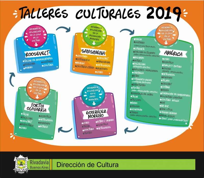 TODOS LOS TALLERES CULTURALES 2019QUE OFRECE EL MUNICIPIO