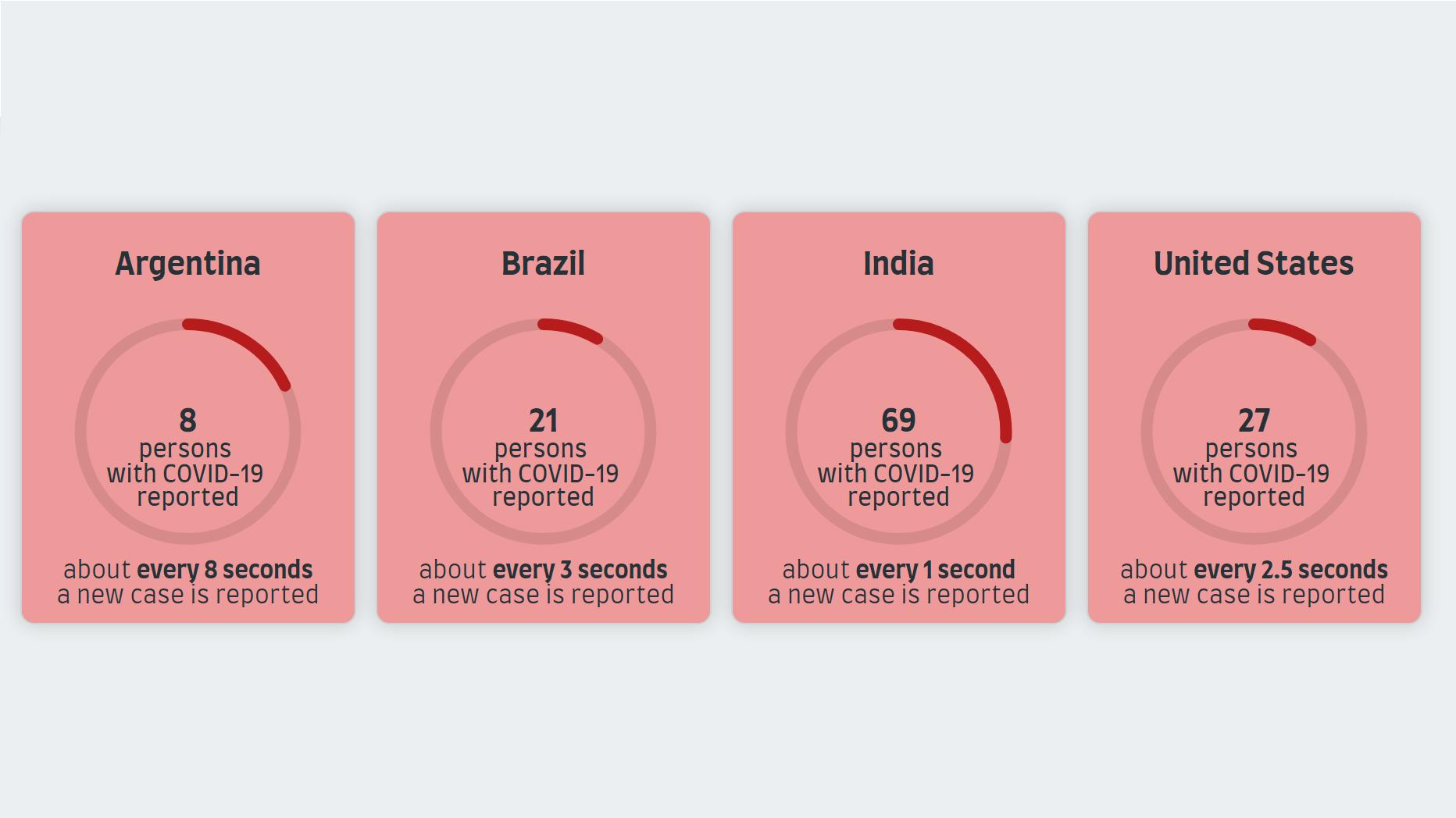 UN SITIO WEB MUESTRA SEGUNDO A SEGUNDO CÓMO SE PROPAGA EL CORONAVIRUS