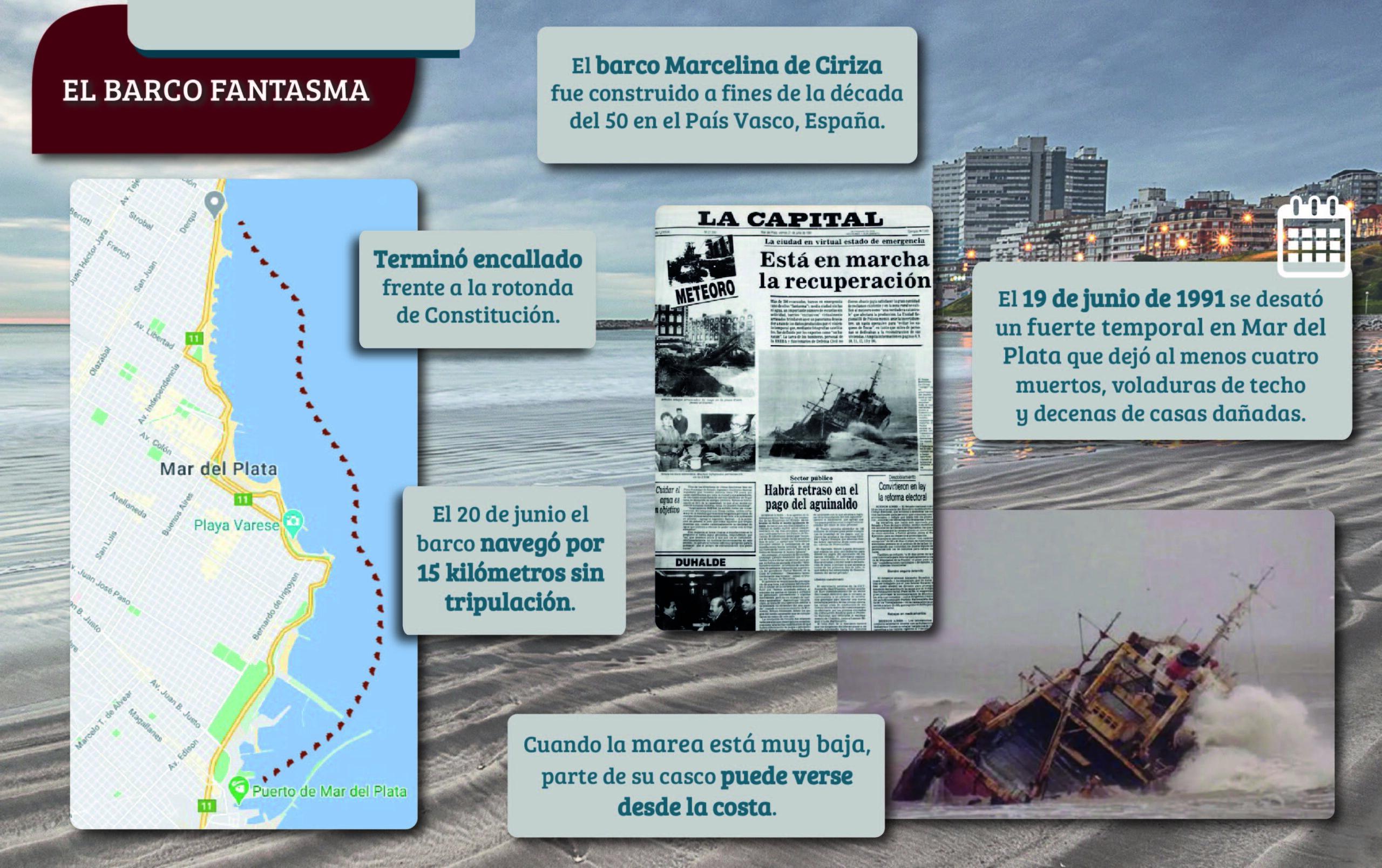 """LA HISTORIA DEL """"BARCO FANTASMA"""" QUE AÚN HOY SE ASOMA EN LOS MARES DE LA COSTA"""