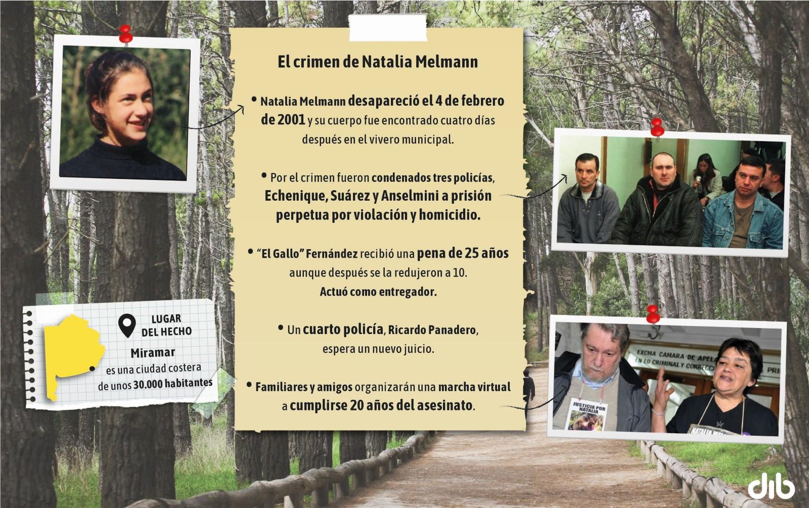NATALIA MELMANN: A 20 AÑOS DE UN CRIMEN QUE NO TERMINA DE CERRAR LAS HERIDAS