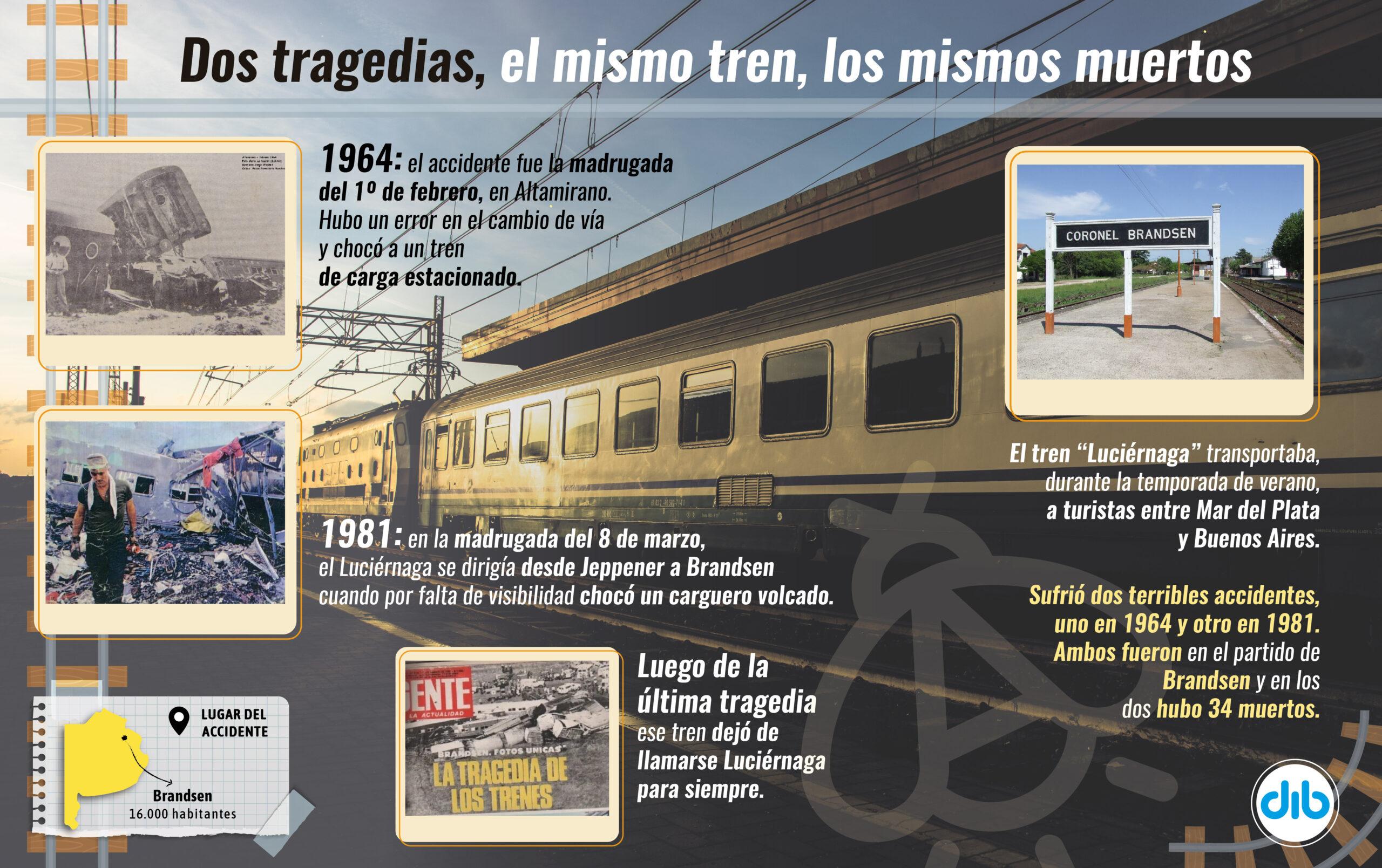 LA DOBLE TRAGEDIA DE EL LUCIÉRNAGA EN BRANDSEN: DOS ACCIDENTES CON 34 MUERTOS
