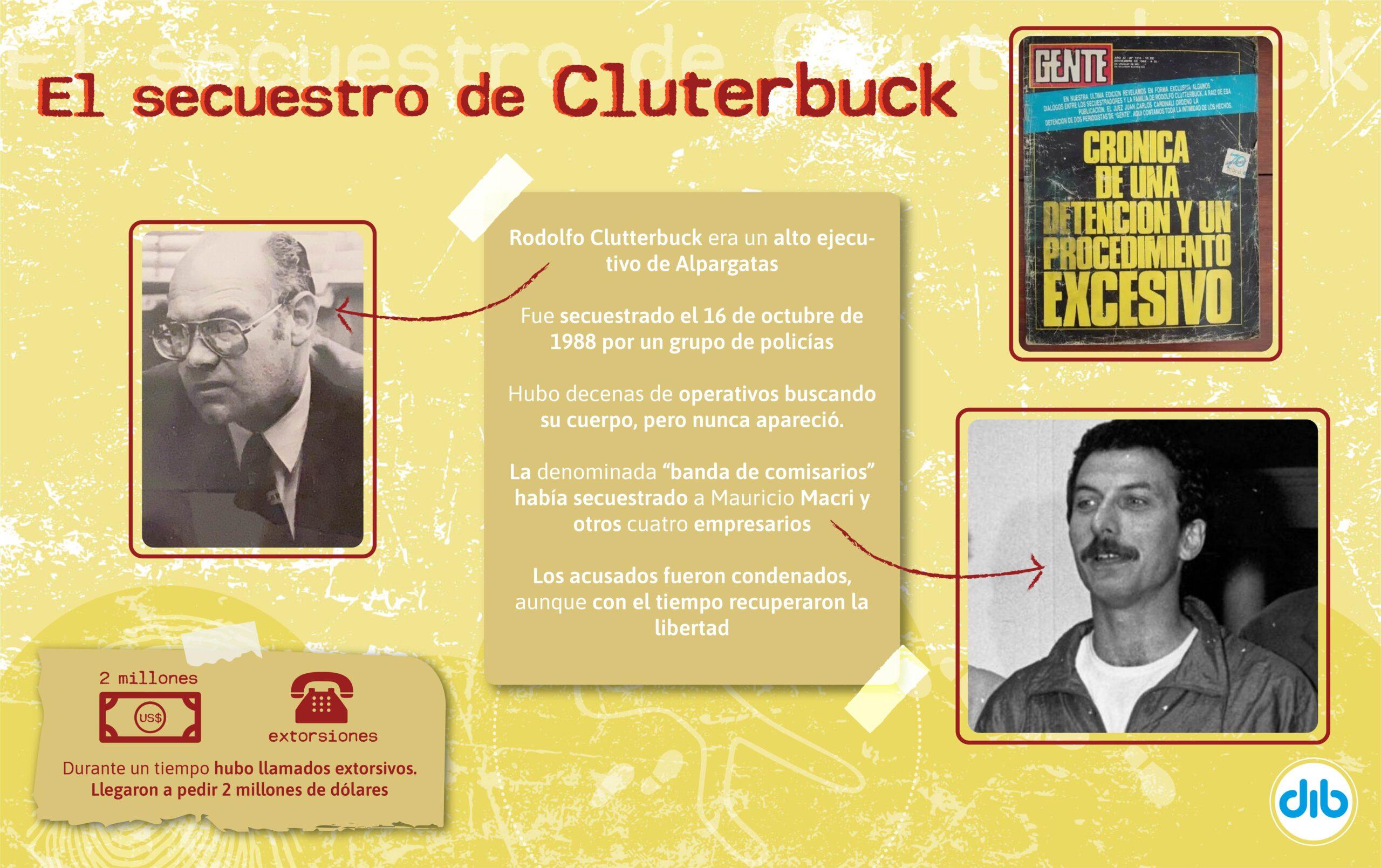 EL SECUESTRO DE RODOLFO CLUTTERBUCK, EL EMPRESARIO DEL QUE NUNCA SE SUPO MÁS
