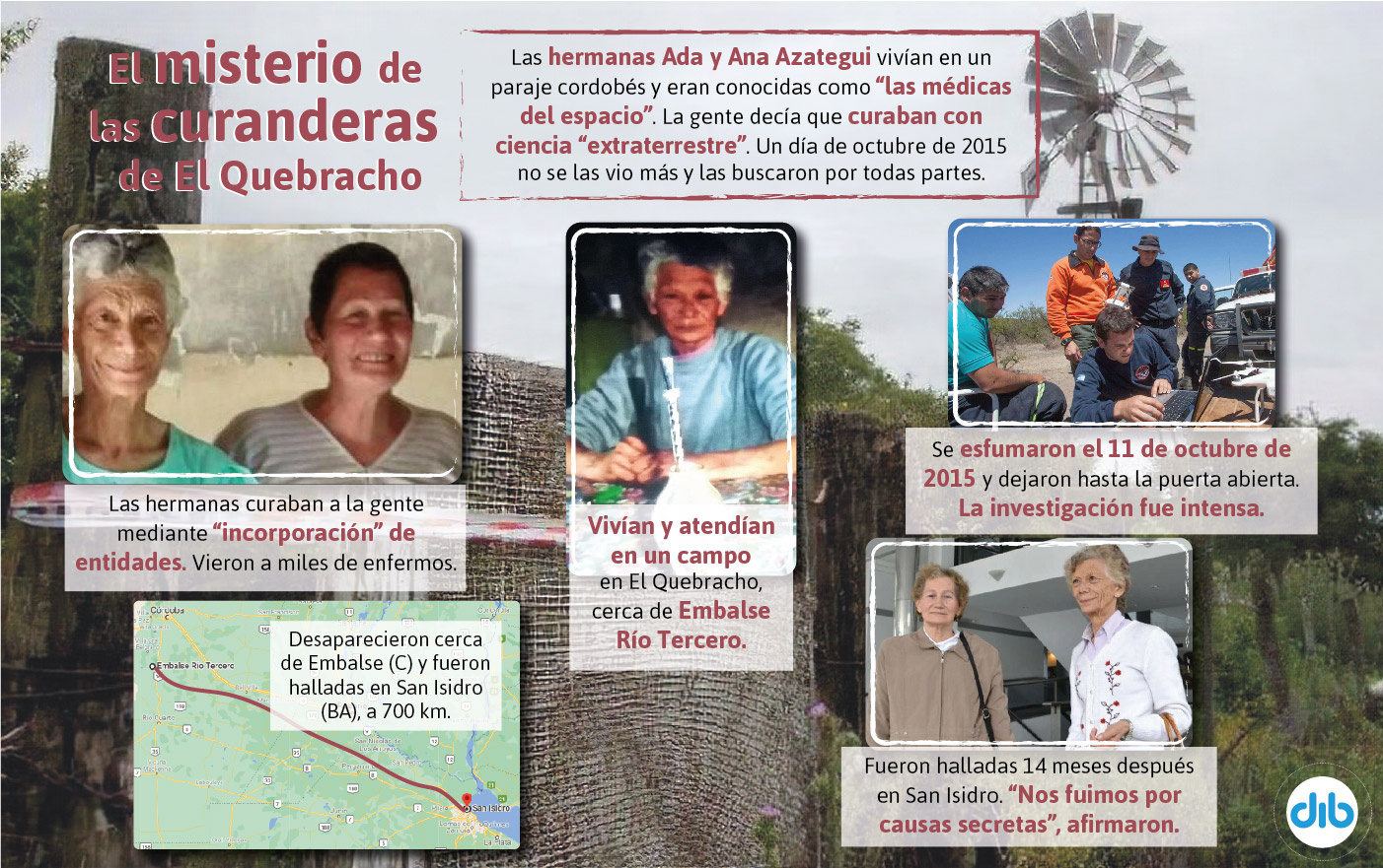 """DE CÓRDOBA AL CONURBANO: LA HISTORIA DE LAS """"MÉDICAS DEL ESPACIO"""" Y SU EXTRAÑA DESAPARICIÓN"""